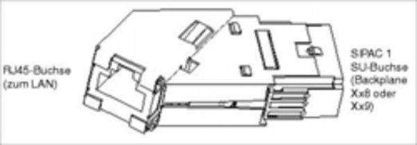 LAN-Adapter für HXGM HG1500 Hipath 37x0